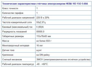 neva103 th